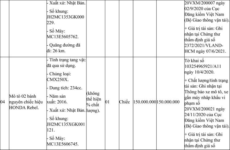 Ngày 19/7/2021, đấu giá hàng hóa vi phạm bị tịch thu tại tỉnh Bà Rịa – Vũng Tàu ảnh 3