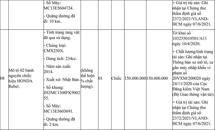 Ngày 19/7/2021, đấu giá hàng hóa vi phạm bị tịch thu tại tỉnh Bà Rịa – Vũng Tàu ảnh 6