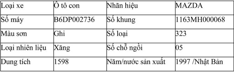 Ngày 19/7/2021, đấu giá xe ô tô MAZDA tại tỉnh Khánh Hòa ảnh 1