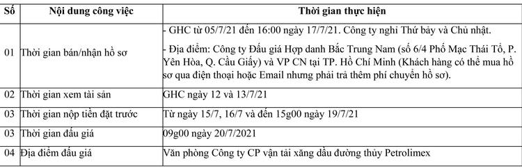 Ngày 20/7/2021, đấu giá tàu Hàm Luông 02 tại TP.HCM ảnh 2