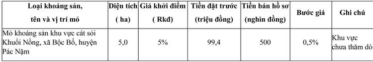 Ngày 23/9/2021, đấu giá quyền khai thác mỏ cát sỏi tại huyện Pác Nặm, tỉnh Bắc Kạn ảnh 1