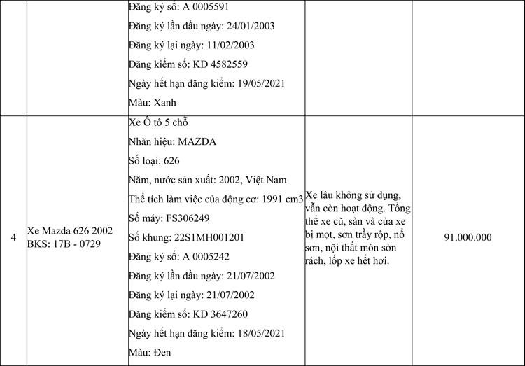 Ngày 21/7/2021, đấu giá 11 xe ô tô tại tỉnh Thái Bình ảnh 3