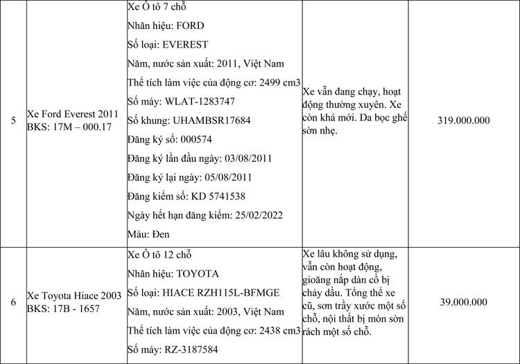 Ngày 21/7/2021, đấu giá 11 xe ô tô tại tỉnh Thái Bình ảnh 4