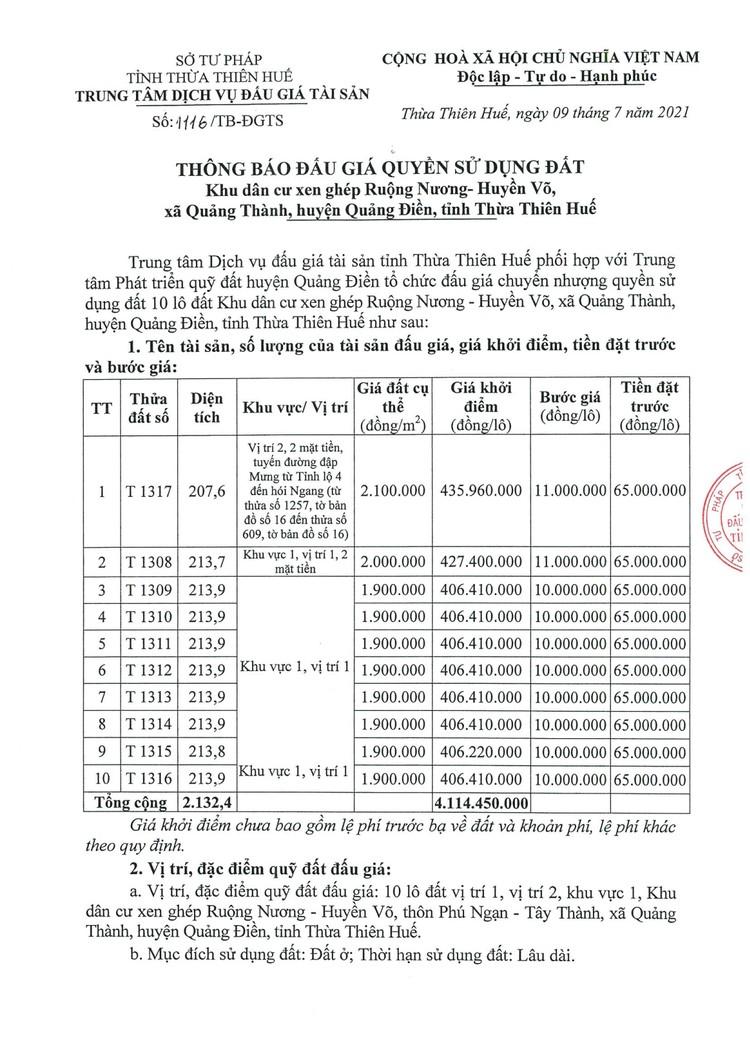 Ngày 19/8/2021, đấu giá quyền sử dụng đất tại huyện Quảng Điền, tỉnh Thừa Thiên Huế ảnh 2