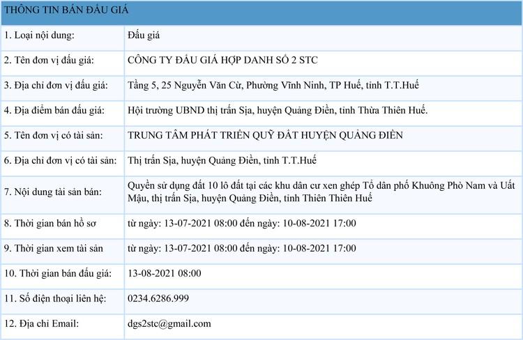 Ngày 13/8/2021, đấu giá quyền sử dụng 10 lô đất tại huyện Quảng Điền, tỉnh Thiên Thiên Huế ảnh 1