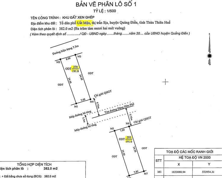 Ngày 13/8/2021, đấu giá quyền sử dụng 10 lô đất tại huyện Quảng Điền, tỉnh Thiên Thiên Huế ảnh 6