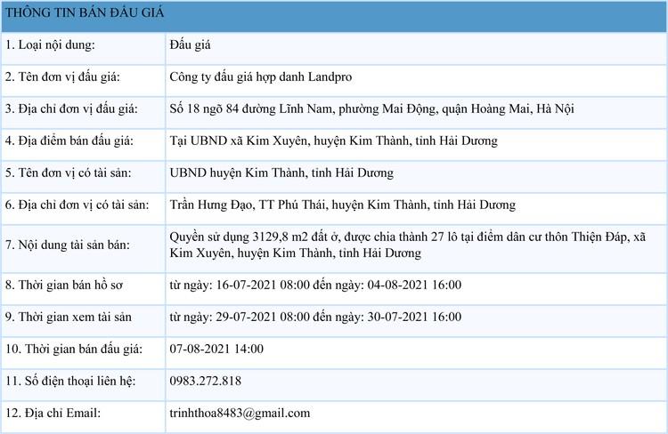 Ngày 7/8/2021, đấu giá quyền sử dụng đất tại huyện Kim Thành, tỉnh Hải Dương ảnh 1