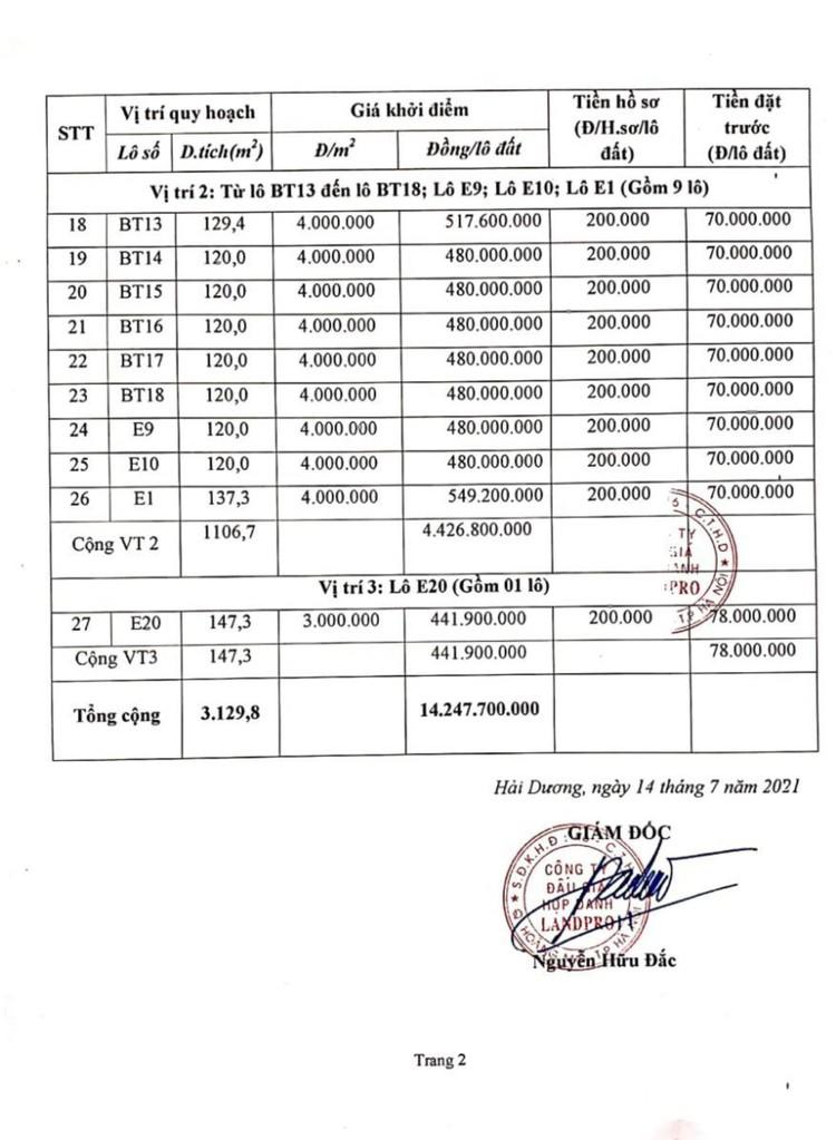Ngày 7/8/2021, đấu giá quyền sử dụng đất tại huyện Kim Thành, tỉnh Hải Dương ảnh 3