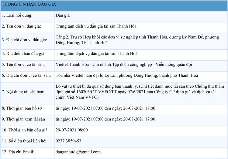 Ngày 29/7/2021, đấu giá lô vật tư thiết bị đã qua sử dụng tại tỉnh Thanh Hóa ảnh 1
