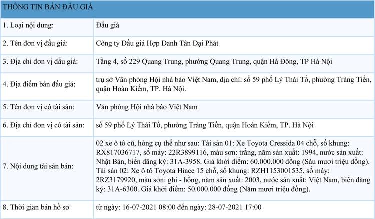 Ngày 31/7/2021, đấu giá 2 xe ô tô cũ, hỏng tại Hà Nội ảnh 1
