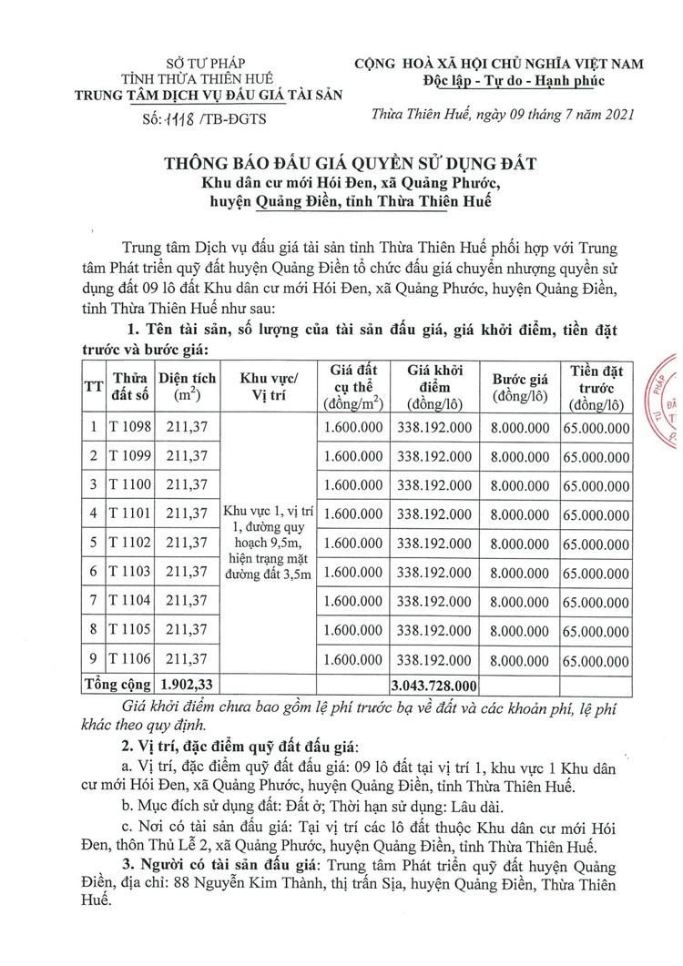 Ngày 27/8/2021, đấu giá quyền sử dụng 9 lô đất tại huyện Quảng Điền, tỉnh Thừa Thiên Huế ảnh 2
