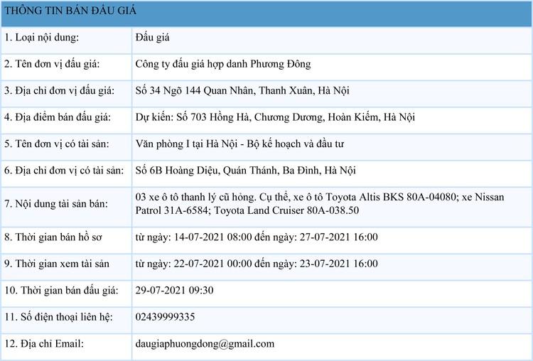 Ngày 29/7/2021, đấu giá 3 ô tô thanh lý cũ hỏng tại Hà Nội ảnh 1