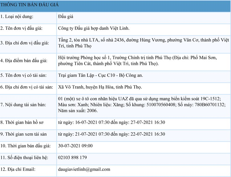 Ngày 30/7/2021, đấu giá xe ô tô UAZ tại tỉnh Phú Thọ ảnh 1
