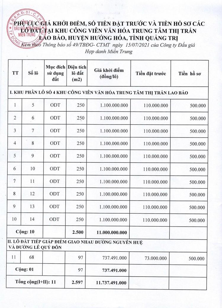 Ngày 8/8/2021, đấu giá quyền sử dụng 11 lô đất tại huyện Hướng Hóa, tỉnh Quảng Trị ảnh 5