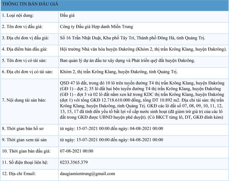 Ngày 7/8/2021, đấu giá quyền sử dụng 47 lô đất tại huyện Đakrông, tỉnh Quảng Trị ảnh 1