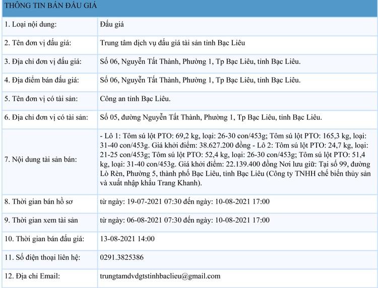 Ngày 13/8/2021, đấu giá Tôm sú lột PTO tại tỉnh Bạc Liêu ảnh 1