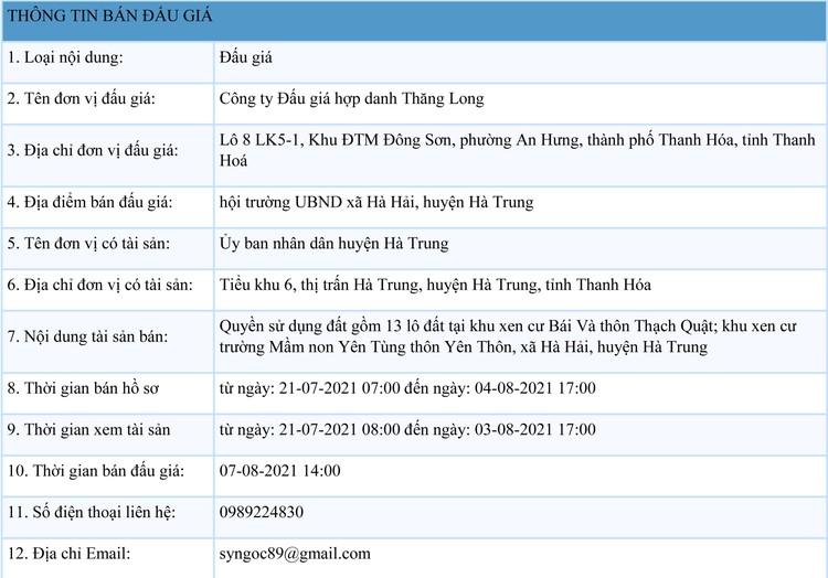 Ngày 7/8/2021, đấu giá quyền sử dụng 13 lô đất tại huyện Hà Trung, tỉnh Thanh Hóa ảnh 1