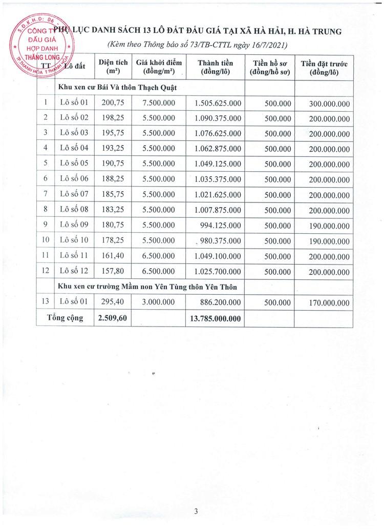 Ngày 7/8/2021, đấu giá quyền sử dụng 13 lô đất tại huyện Hà Trung, tỉnh Thanh Hóa ảnh 4