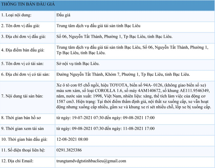 Ngày 12/8/2021, đấu giá xe ô tô TOYOTA tại tỉnh Bạc Liêu ảnh 1