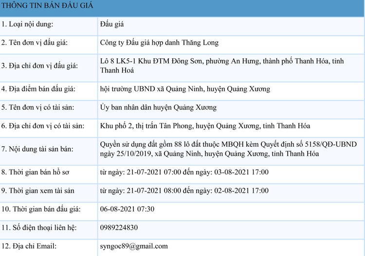 Ngày 6/8/2021, đấu giá quyền sử dụng 88 lô đất tại huyện Quảng Xương, tỉnh Thanh Hóa ảnh 1