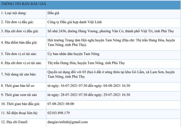 Ngày 7/8/2021, đấu giá quyền sử dụng 3 ô đất tại huyện Tam Nông, tỉnh Phú Thọ ảnh 1