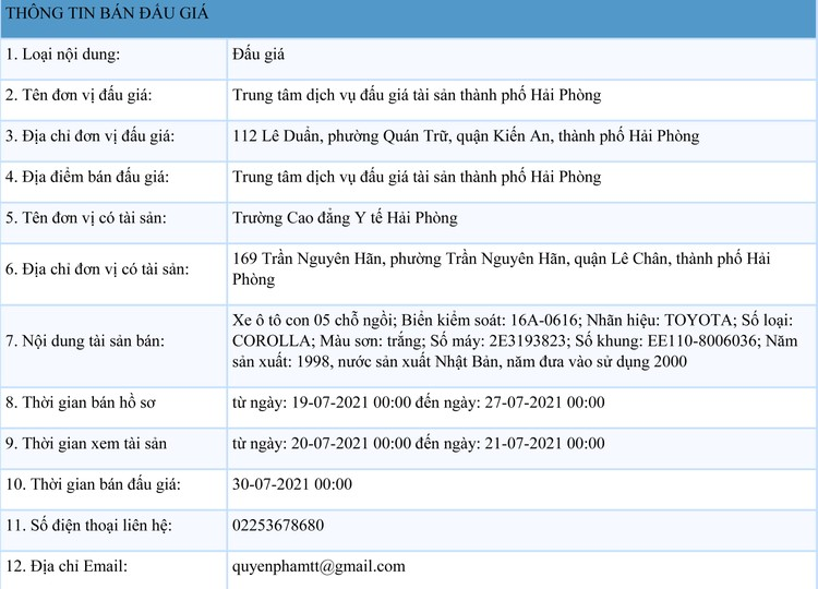 Ngày 30/7/2021, đấu giá xe ô tô TOYOTA tại thành phố Hải Phòng ảnh 1