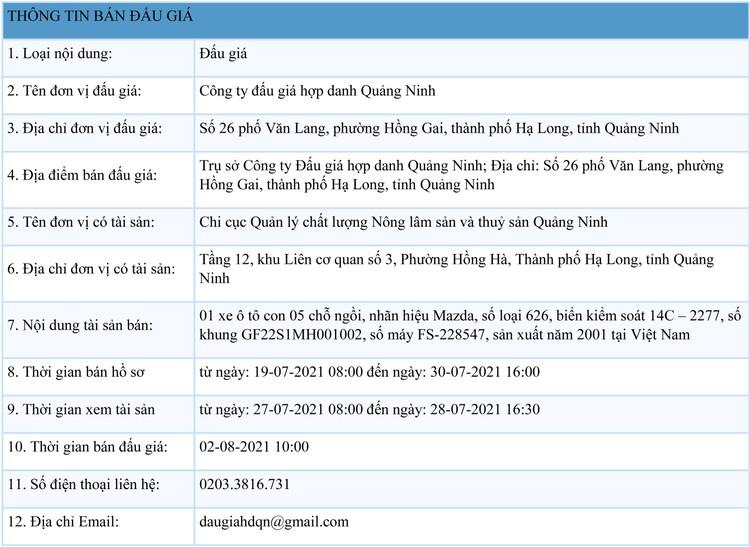 Ngày 2/8/2021, đấu giá xe ô tô Mazda tại tỉnh Quảng Ninh ảnh 1