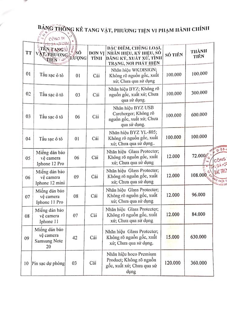 Ngày 26/7/2021, đấu giá tang vật bị tịch thu tại tỉnh Quảng Bình ảnh 4
