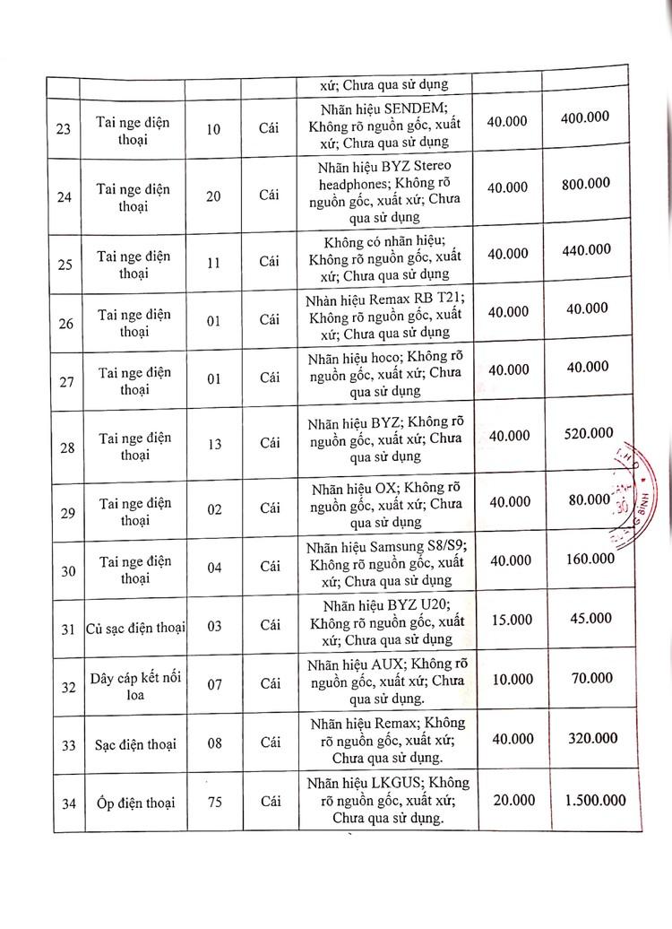 Ngày 26/7/2021, đấu giá tang vật bị tịch thu tại tỉnh Quảng Bình ảnh 6