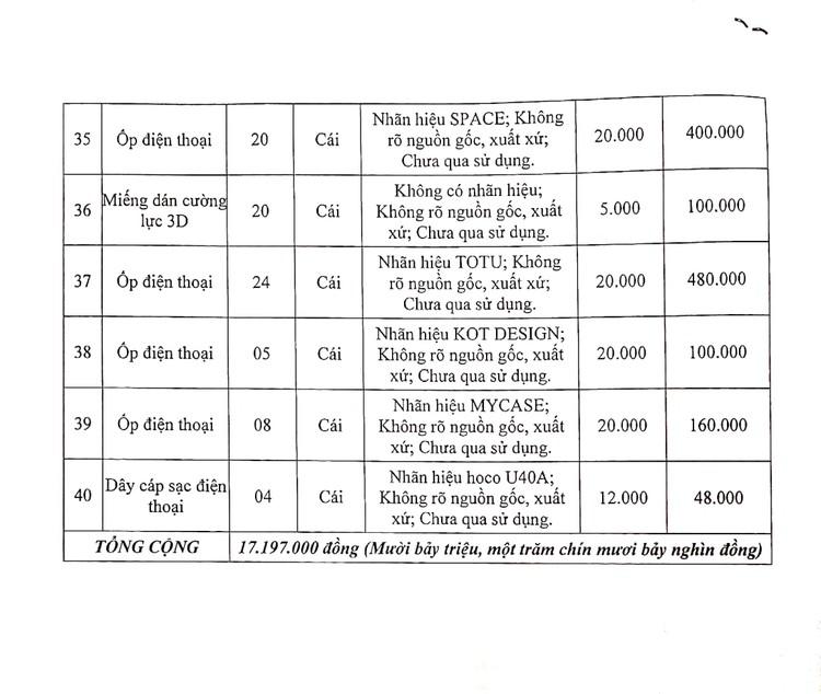 Ngày 26/7/2021, đấu giá tang vật bị tịch thu tại tỉnh Quảng Bình ảnh 7