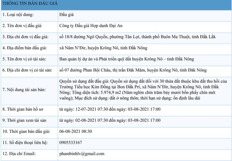 Ngày 6/8/2021, đấu giá quyền sử dụng 30 thửa đất tại huyện Krông Nô, tỉnh Đắk Nông ảnh 1