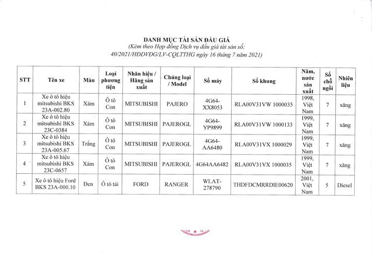 Ngày 5/8/2021, đấu giá 5 xe ô tô tại tỉnh Hà Giang ảnh 5
