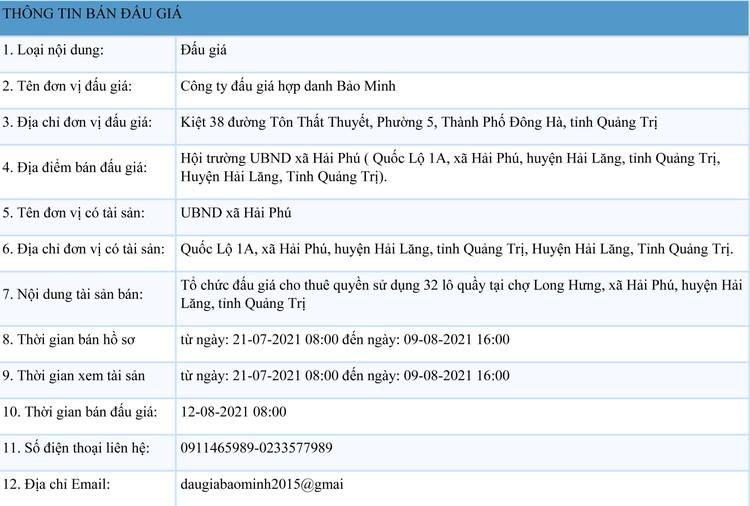 Ngày 12/8/2021, đấu giá cho thuê quyền sử dụng 32 lô quầy tại chợ Long Hưng, tỉnh Quảng Trị ảnh 1