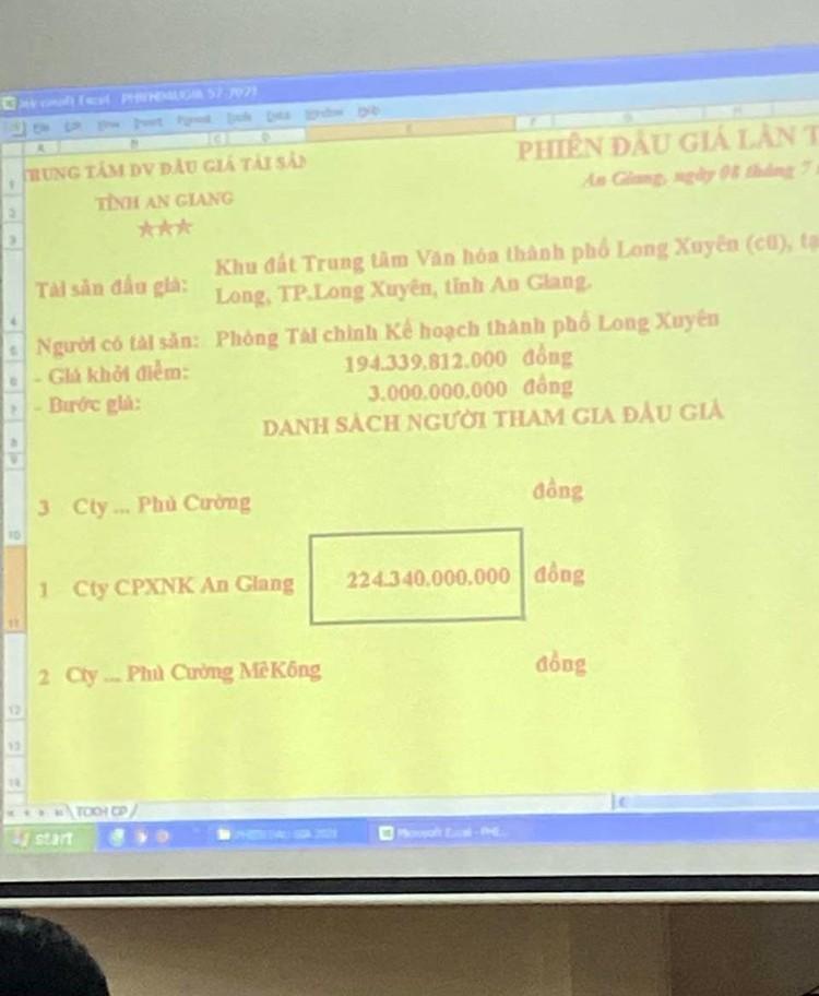 Angimex đấu giá thành công lô đất vàng tại trung tâm thành phố Long Xuyên ảnh 2
