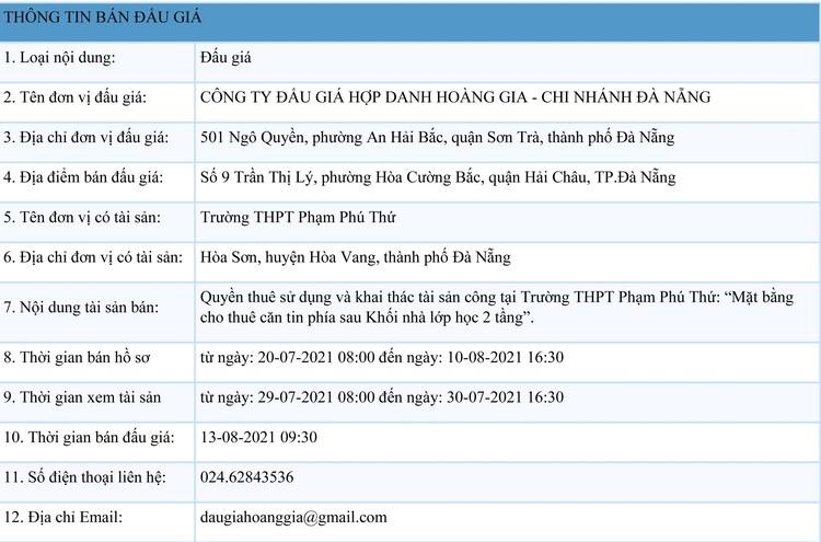 Ngày 13/8/2021, đấu giá quyền thuê sử dụng và khai thác mặt bằng Trường THPT Phạm Phú Thứ, thành phố Đà Nẵng ảnh 1