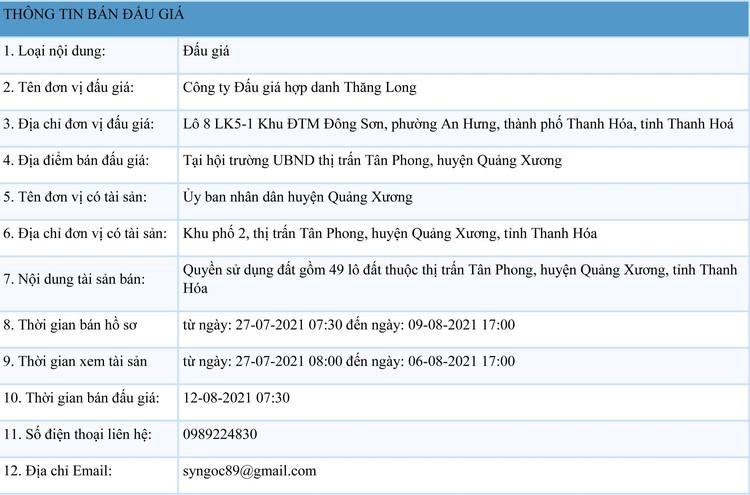 Ngày 12/8/2021, đấu giá quyền sử dụng 49 lô đất tại huyện Quảng Xương, tỉnh Thanh Hóa ảnh 1