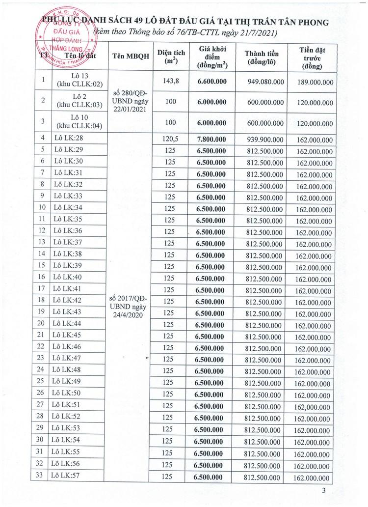 Ngày 12/8/2021, đấu giá quyền sử dụng 49 lô đất tại huyện Quảng Xương, tỉnh Thanh Hóa ảnh 4