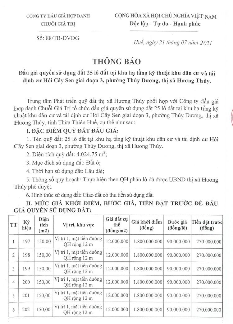 Ngày 14/8/2021, đấu giá quyền sử dụng 25 lô đất tại thị xã Hương Thủy, tỉnh Thừa Thiên Huế ảnh 3