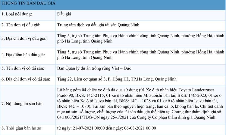 Ngày 9/8/2021, đấu giá 04 xe ô tô đã qua sử dụng tại tỉnh Quảng Ninh ảnh 1