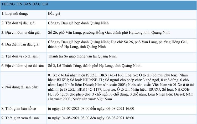Ngày 9/8/2021, đấu giá 2 xe ô tải tại tỉnh Quảng Ninh ảnh 1
