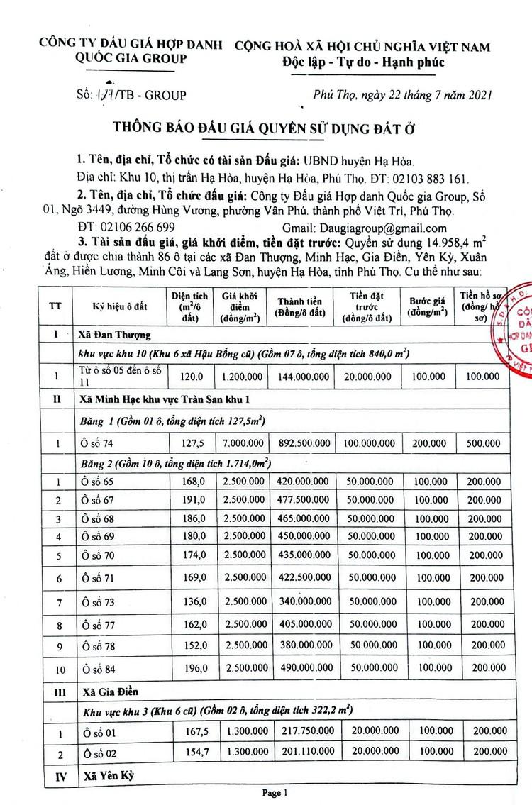 Ngày 16/8/2021, đấu giá quyền sử dụng đất tại huyện Hạ Hòa, tỉnh Phú Thọ ảnh 2
