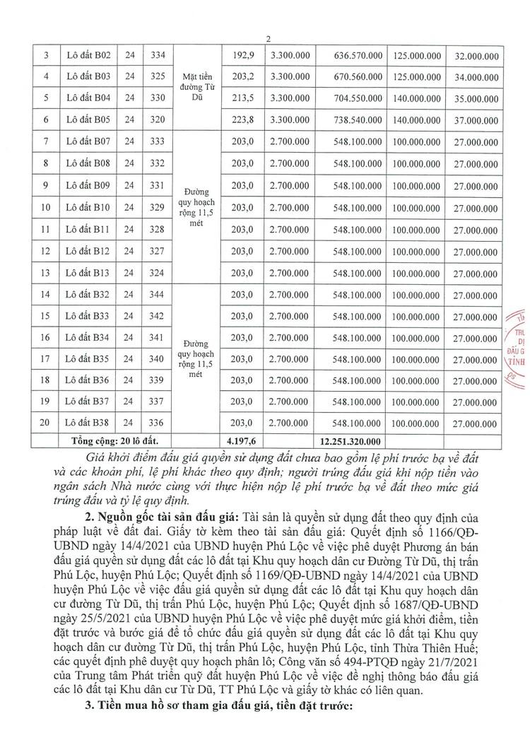 Ngày 15/8/2021, đấu giá quyền sử dụng đất tại huyện Phú Lộc, tỉnh Thừa Thiên Huế ảnh 4