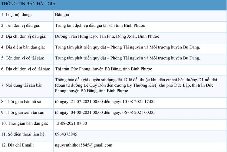Ngày 13/8/2021, đấu giá quyền sử dụng 17 lô đất đất tại huyện Bù Đăng, tỉnh Bình Phước ảnh 1
