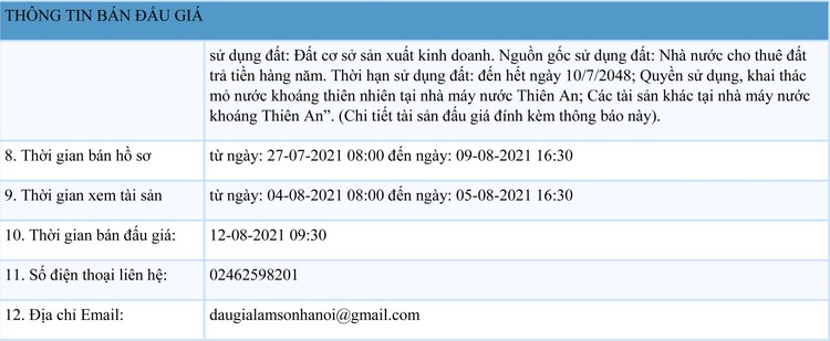 Ngày 12/8/2021, đấu giá nhà máy nước khoáng Thiên An tại huyện Quỳ Hợp, tỉnh Nghệ An ảnh 2