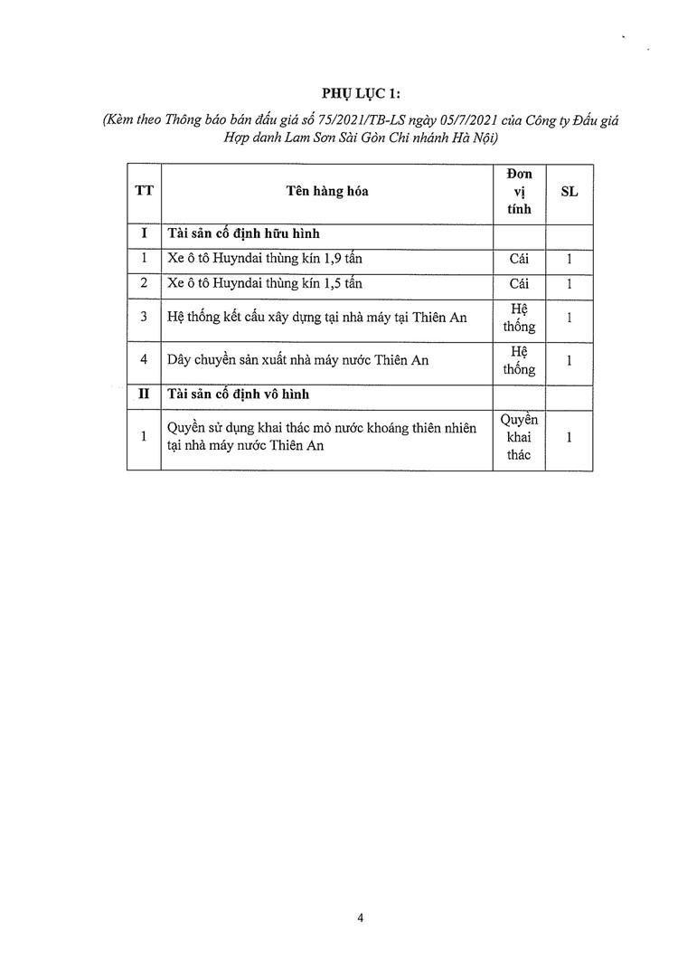 Ngày 12/8/2021, đấu giá nhà máy nước khoáng Thiên An tại huyện Quỳ Hợp, tỉnh Nghệ An ảnh 6