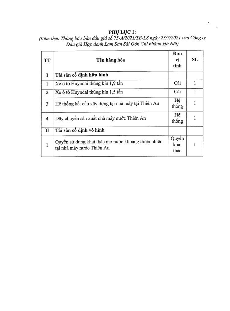 Ngày 12/8/2021, đấu giá nhà máy nước khoáng Thiên An tại huyện Quỳ Hợp, tỉnh Nghệ An ảnh 10