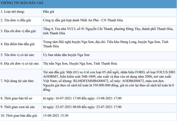 Ngày 15/8/2021, đấu giá xe ôtôFORD tại tỉnh Thanh Hóa ảnh 1