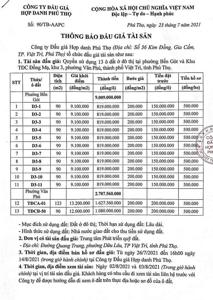 Ngày 17/8/2021, đấu giá quyền sử dụng 13 ô đất tại thành phố Việt Trì, tỉnh Phú Thọ ảnh 2
