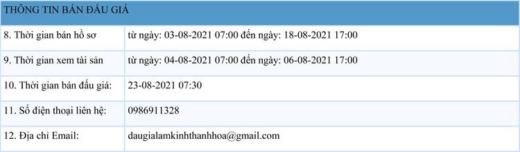 Ngày 23/8/2021, đấu giá quyền sử dụng 17 lô đất tại huyện Hoằng Hóa, Thanh Hóa ảnh 2