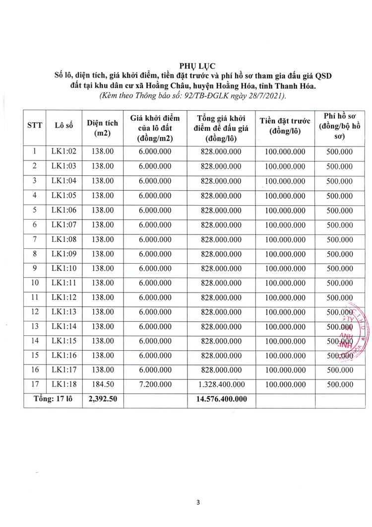 Ngày 23/8/2021, đấu giá quyền sử dụng 17 lô đất tại huyện Hoằng Hóa, Thanh Hóa ảnh 5